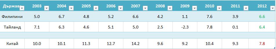 BVP aziq kitai