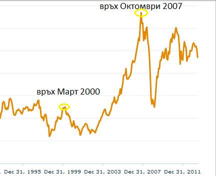 emerging-markets-chart2
