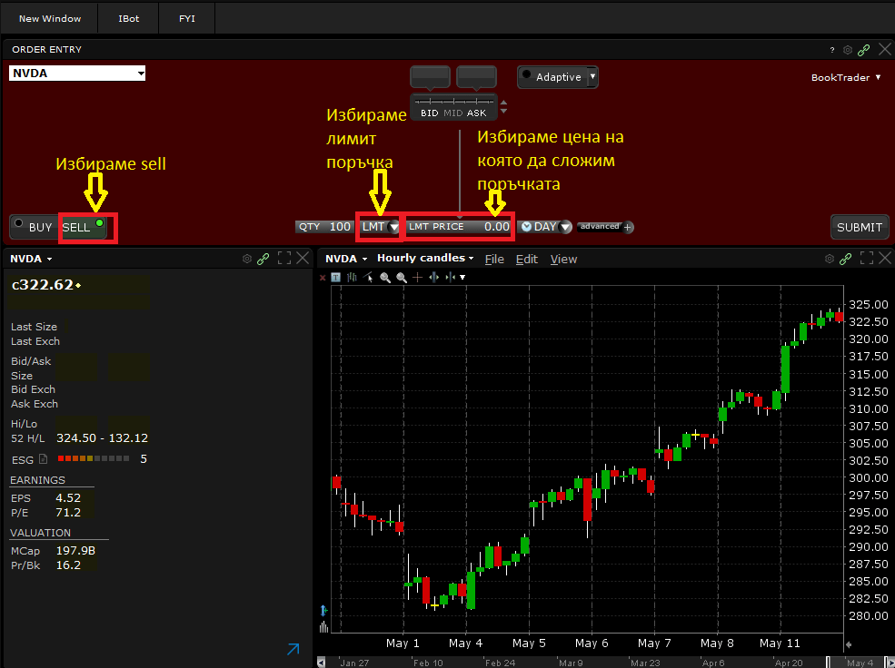 sell-limit-poruchka-platforma-traderworkstation-interactivebrokers