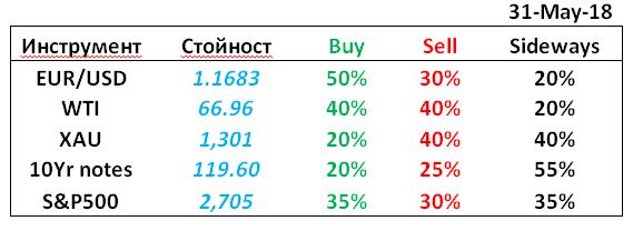rezultati-collective-mindset-trading-karoll