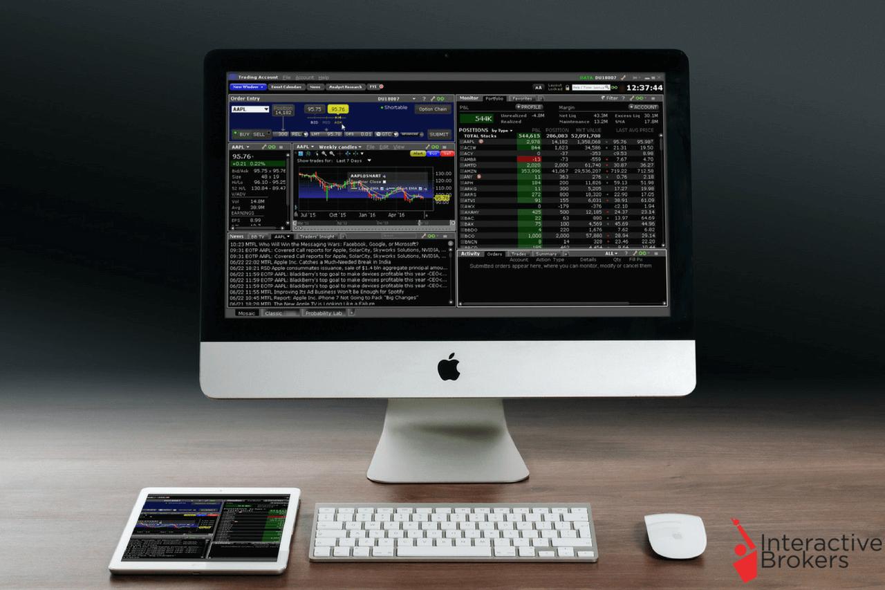 otvarqne-realna-smetka-traderworkstation-interactivebrokers